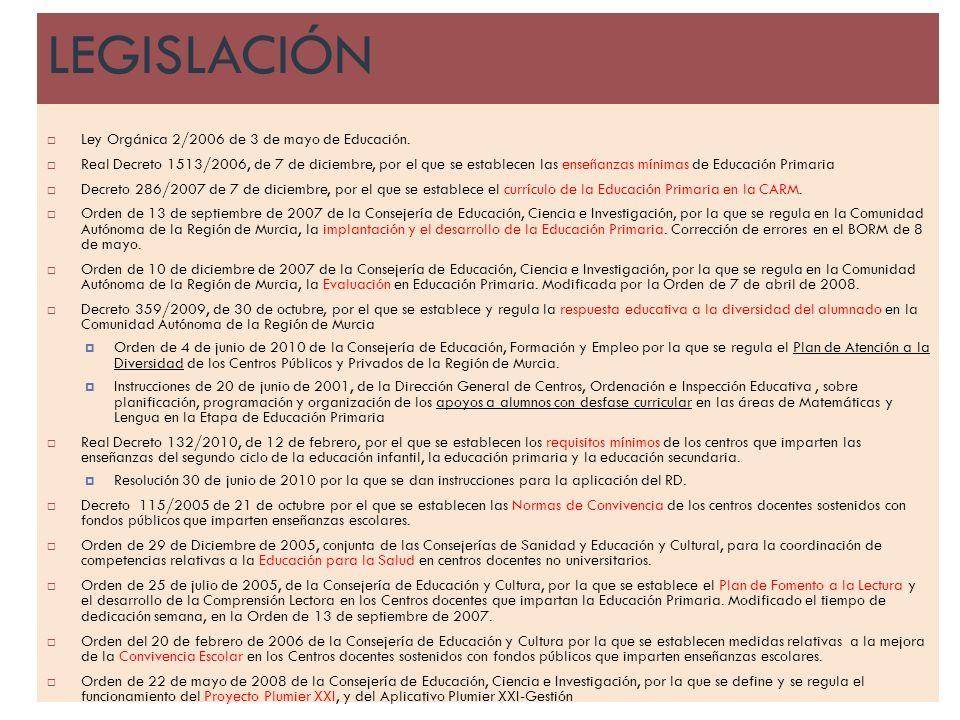 Ley Orgánica 2/2006 de 3 de mayo de Educación. Real Decreto 1513/2006, de 7 de diciembre, por el que se establecen las enseñanzas mínimas de Educación