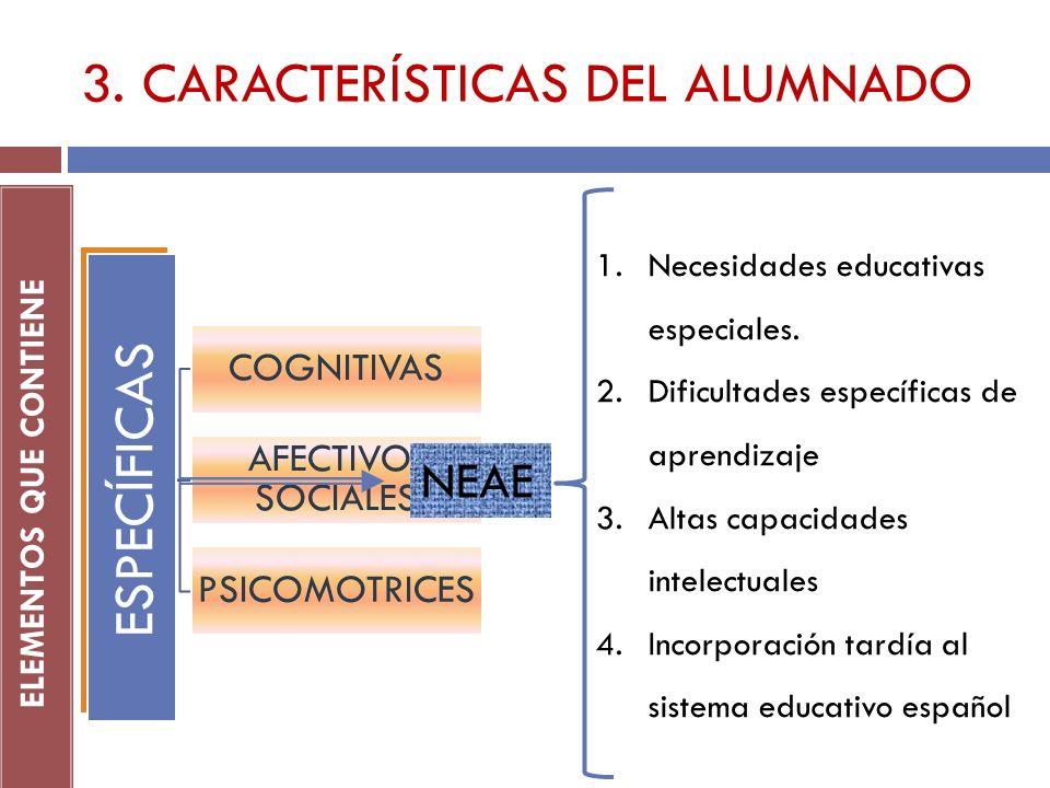 3. CARACTERÍSTICAS DEL ALUMNADO ELEMENTOS QUE CONTIENE GENERALES COGNITIVAS AFECTIVO- SOCIALES PSICOMOTRICES ESPECÍFICAS NEAE 1.Necesidades educativas