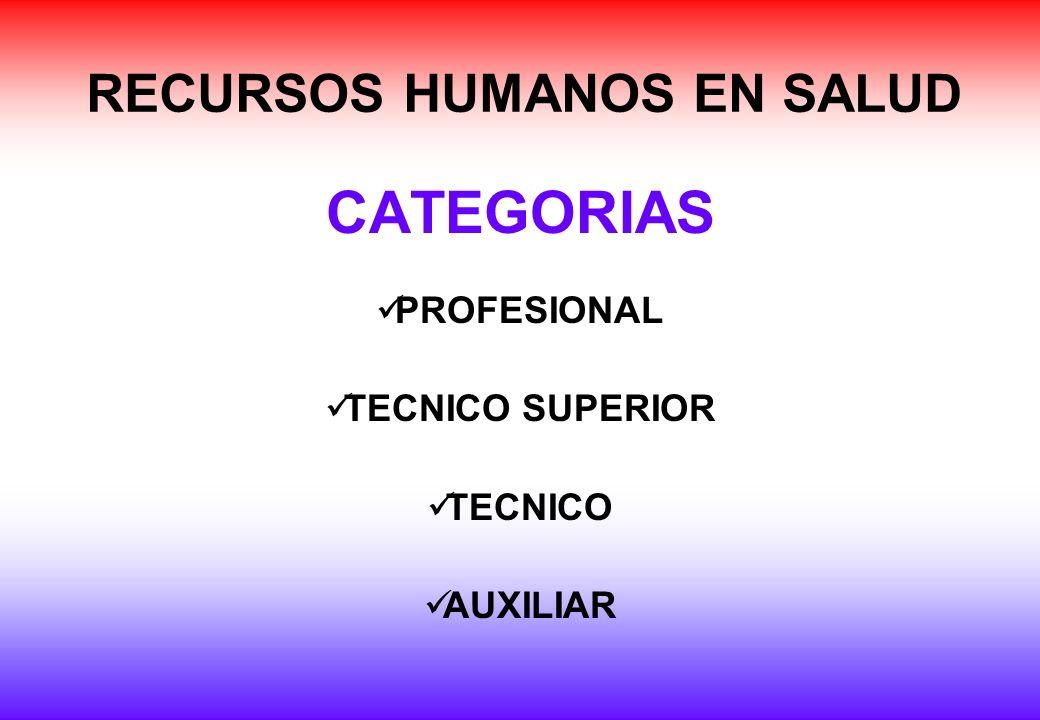 RECURSOS HUMANOS EN SALUD NIVEL PROFESIONAL MEDICOS - ENFERMERAS ODONTOLOGOS - BIOQUIMICOS OBSTETRAS - QUIMICOS FARMACEUTICOS PSICOLOGOS - SOCIOLOGOS - ASISTENTE SOCIAL INSTRUMENTADORES QUIRURGICOS - ING.
