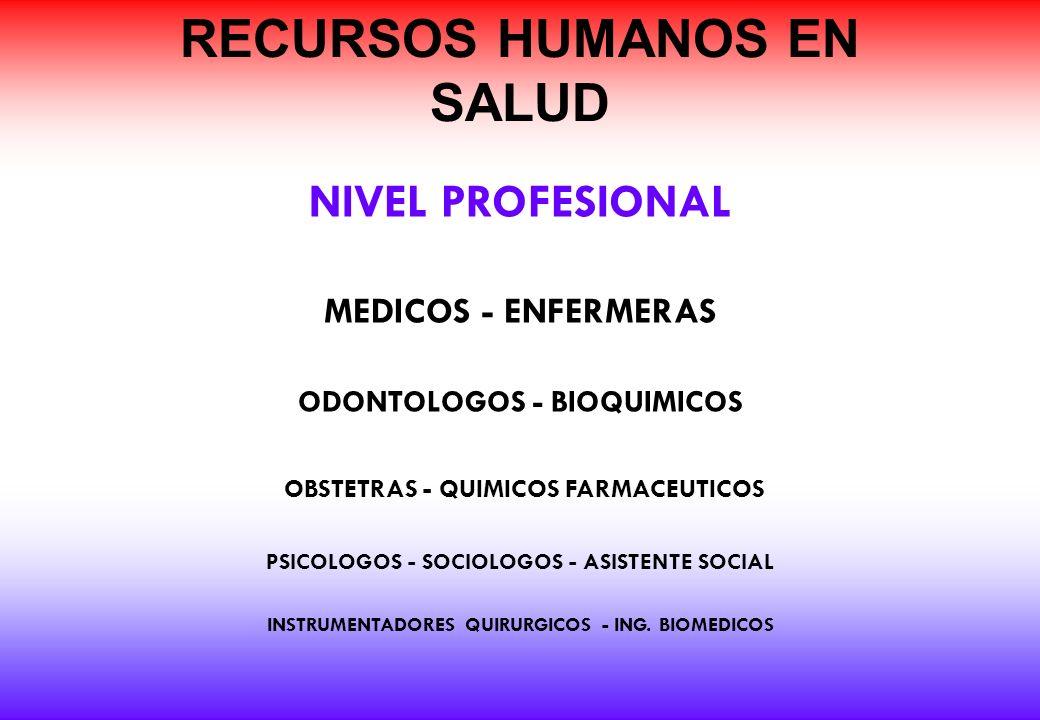 RECURSOS HUMANOS EN SALUD NIVEL TECNICO SUPERIOR ENFERMERAS - OBSTETRAS FARMACEUTICOS - RADIOLOGOS INSTR.