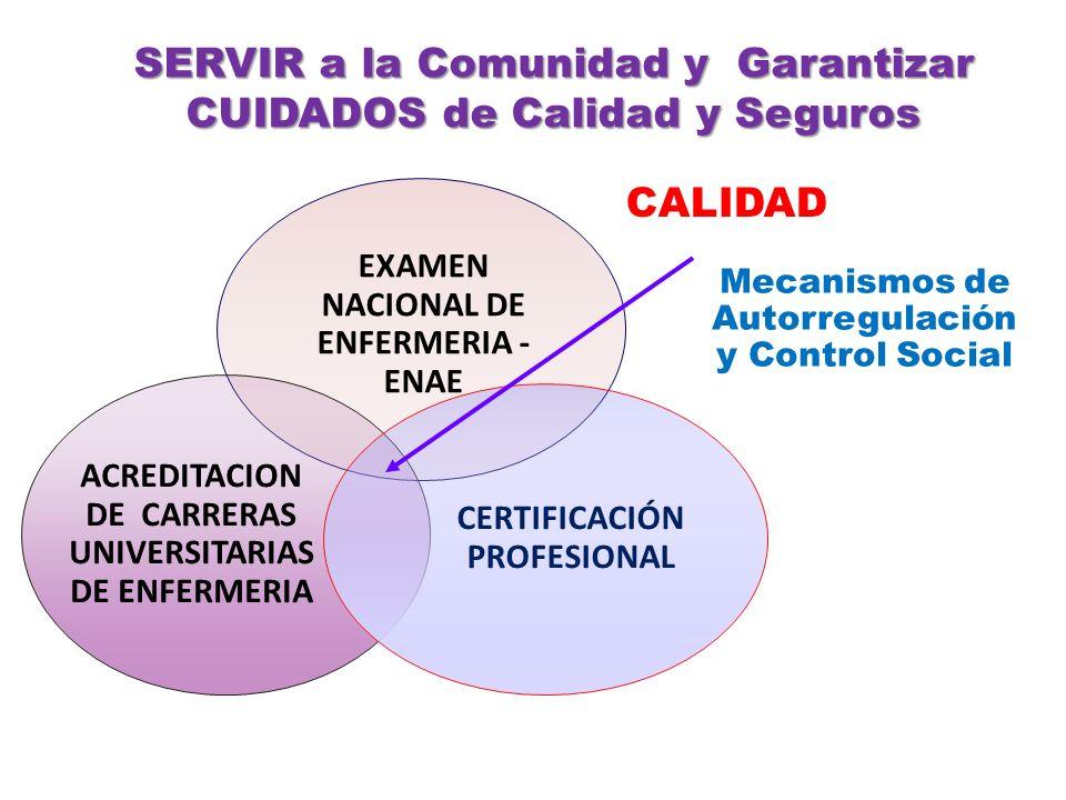 SERVIR a la Comunidad y Garantizar CUIDADOS de Calidad y Seguros EXAMEN NACIONAL DE ENFERMERIA - ENAE CERTIFICACIÓN PROFESIONAL ACREDITACION DE CARRERAS UNIVERSITARIAS DE ENFERMERIA CALIDAD Mecanismos de Autorregulación y Control Social