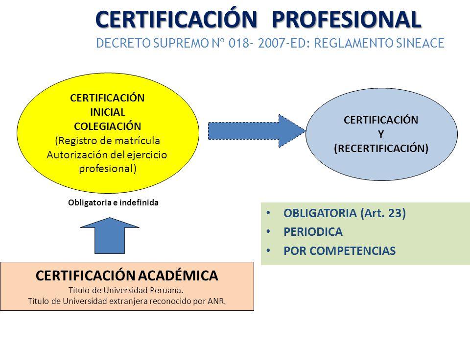 CERTIFICACIÓN PROFESIONAL CERTIFICACIÓN INICIAL COLEGIACIÓN (Registro de matrícula Autorización del ejercicio profesional) CERTIFICACIÓN Y (RECERTIFICACIÓN) Obligatoria e indefinida CERTIFICACIÓN ACADÉMICA Título de Universidad Peruana.