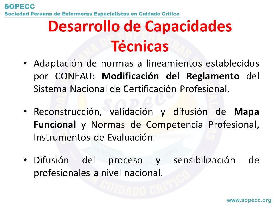 Desarrollo de Capacidades Técnicas Adaptación de normas a lineamientos establecidos por CONEAU: Modificación del Reglamento del Sistema Nacional de Certificación Profesional.