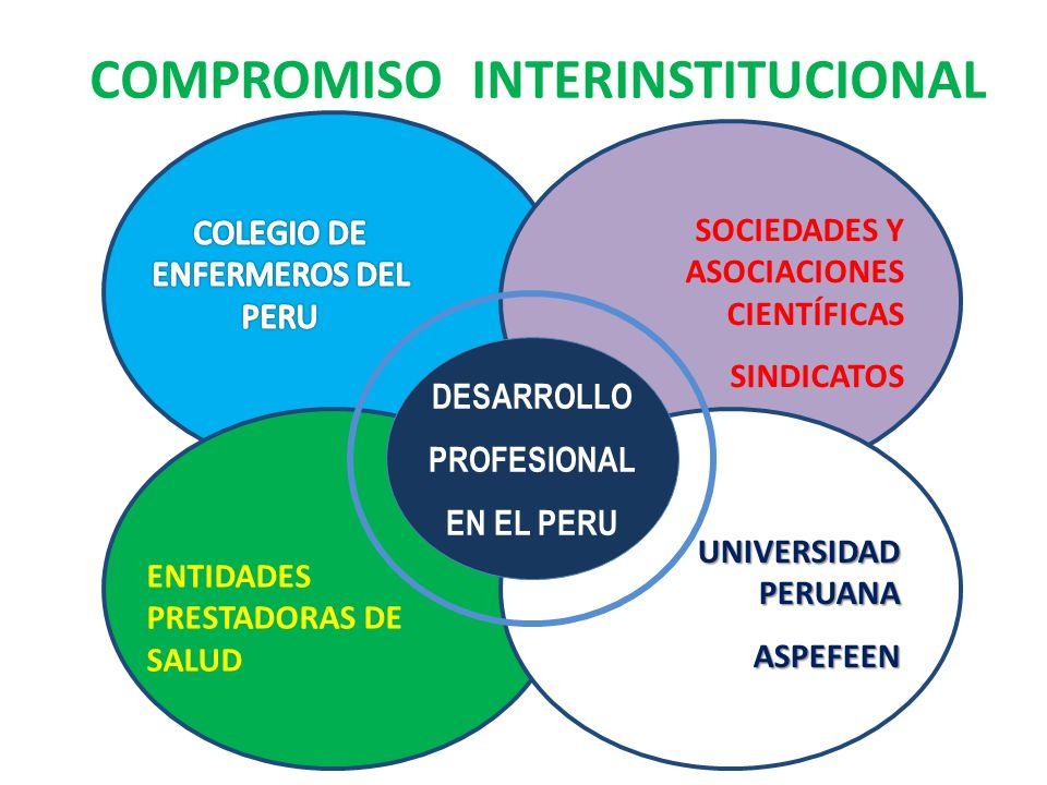 COMPROMISO INTERINSTITUCIONAL DESARROLLO PROFESIONAL EN EL PERU SOCIEDADES Y ASOCIACIONES CIENTÍFICAS SINDICATOS ENTIDADES PRESTADORAS DE SALUD UNIVERSIDAD PERUANA ASPEFEEN