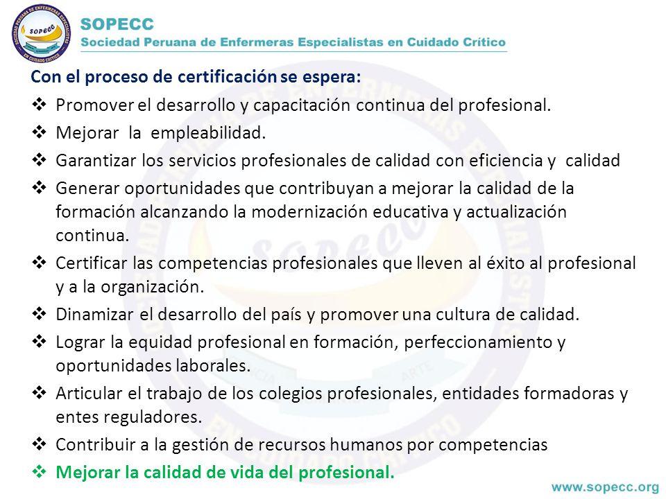 Con el proceso de certificación se espera: Promover el desarrollo y capacitación continua del profesional.