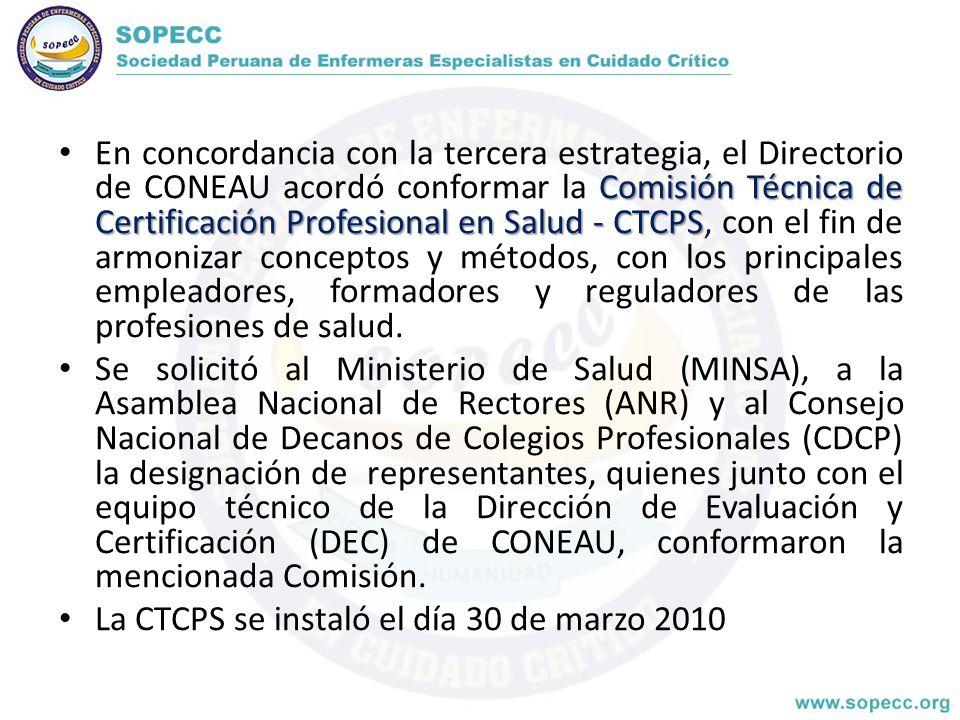 Entidades Autorizadas DEC Colegio de Enfermeros del Perú Ver Resolución | Ver Certificado | Ver ResoluciónVer Certificado Colegio Odontológico del Perú Ver Resolución | Ver Certificado | Ver Resolución Colegio de Biólogos del Perú Ver Resolución | Ver Certificado | Ver ResoluciónVer Certificado Colegio Médico del Perú Ver Resolución | Ver Certificado | Ver ResoluciónVer Certificado Colegio de Obstetras del Perú Ver Resolución | Ver Certificado | Ver ResoluciónVer Certificado Colegio de Químicos Farmaceúticos del Perú Ver Resolución | Ver Certificado | Ver ResoluciónVer Certificado