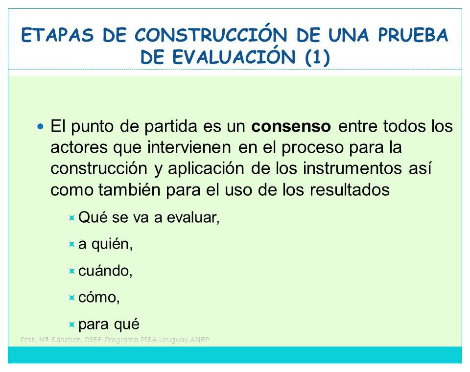 Prof. Mª Sánchez. DIEE-Programa PISA Uruguay.ANEP ETAPAS DE CONSTRUCCIÓN DE UNA PRUEBA DE EVALUACIÓN (1) El punto de partida es un consenso entre todo