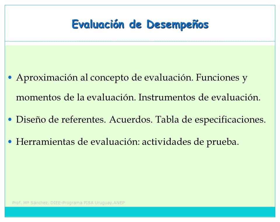 Prof. Mª Sánchez. DIEE-Programa PISA Uruguay.ANEP Evaluación de Desempeños Aproximación al concepto de evaluación. Funciones y momentos de la evaluaci