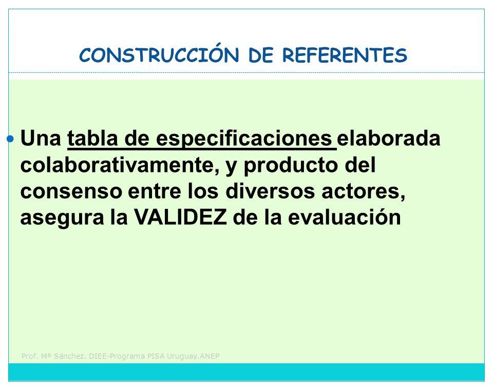 Prof. Mª Sánchez. DIEE-Programa PISA Uruguay.ANEP CONSTRUCCIÓN DE REFERENTES Una tabla de especificaciones elaborada colaborativamente, y producto del