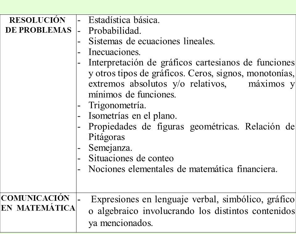 Prof. Mª Sánchez. DIEE-Programa PISA Uruguay.ANEP RESOLUCIÓN DE PROBLEMAS -Estadística básica. -Probabilidad. -Sistemas de ecuaciones lineales. -Inecu