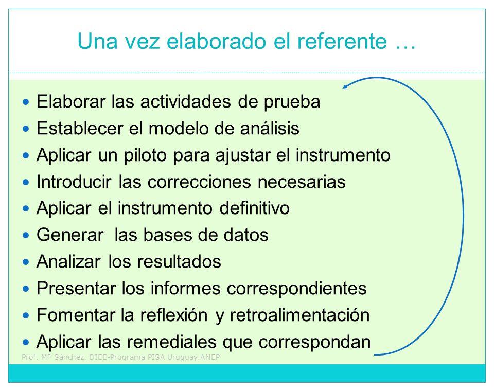 Prof. Mª Sánchez. DIEE-Programa PISA Uruguay.ANEP Una vez elaborado el referente … Elaborar las actividades de prueba Establecer el modelo de análisis