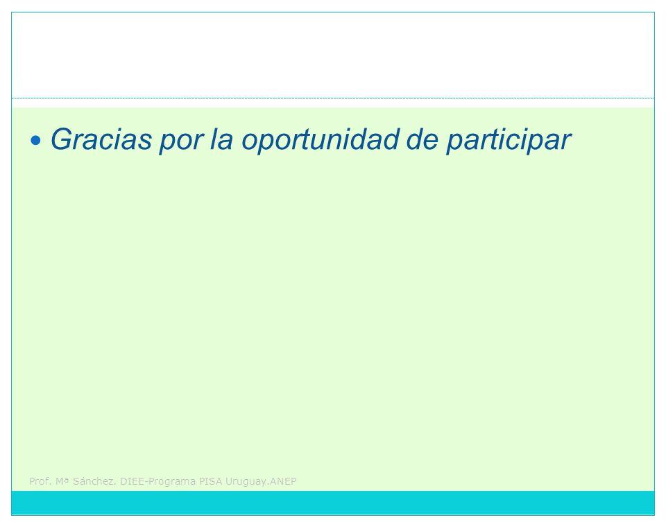 Prof. Mª Sánchez. DIEE-Programa PISA Uruguay.ANEP Gracias por la oportunidad de participar