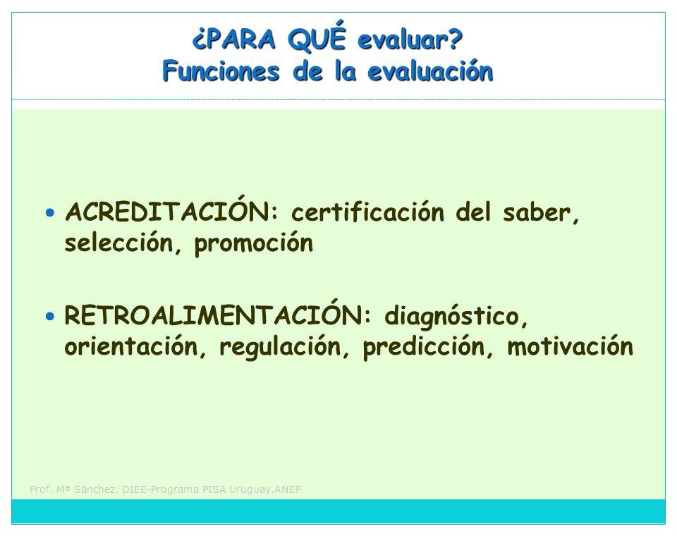 Prof. Mª Sánchez. DIEE-Programa PISA Uruguay.ANEP ¿PARA QUÉ evaluar? Funciones de la evaluación ACREDITACIÓN: certificación del saber, selección, prom