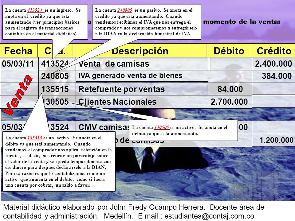 Analicemos el comportamiento de las cuentas en el momento de la venta: FechaCód.DescripciónDébitoCrédito 05/03/11413524Venta de camisas2.400.000 24080