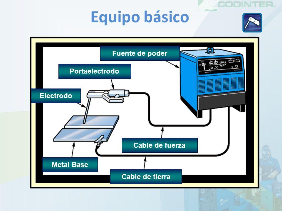 Portaelectrodo Fuente de poder Electrodo Cable de fuerza Cable de tierra Metal Base Equipo básico