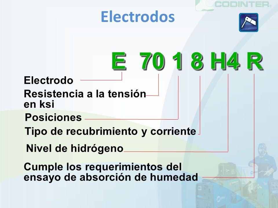 E 70 1 8 H4 R E 70 1 8 H4 R Electrodo Resistencia a la tensión en ksi Posiciones Tipo de recubrimiento y corriente Nivel de hidrógeno Cumple los requerimientos del ensayo de absorción de humedad Electrodos