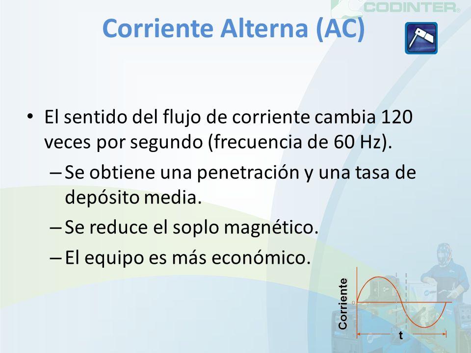 Corriente Alterna (AC) El sentido del flujo de corriente cambia 120 veces por segundo (frecuencia de 60 Hz). – Se obtiene una penetración y una tasa d
