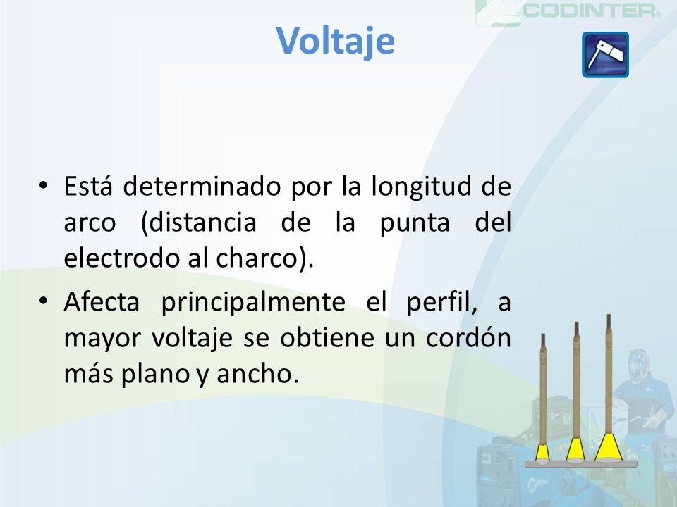 Voltaje Está determinado por la longitud de arco (distancia de la punta del electrodo al charco). Afecta principalmente el perfil, a mayor voltaje se