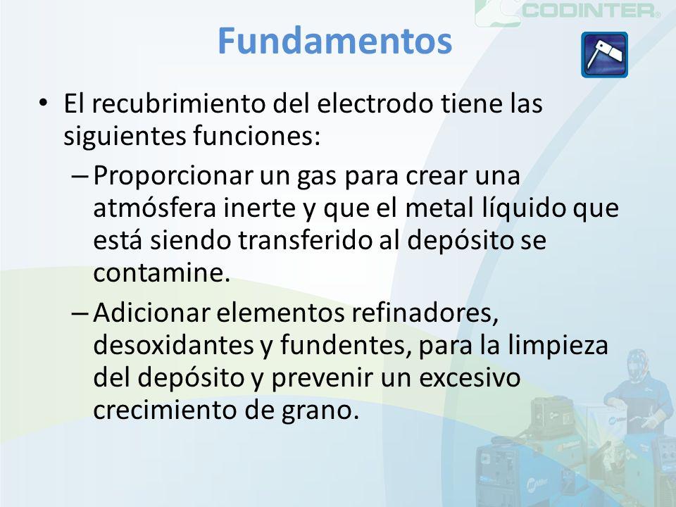 Fundamentos El recubrimiento del electrodo tiene las siguientes funciones: – Proporcionar un gas para crear una atmósfera inerte y que el metal líquido que está siendo transferido al depósito se contamine.