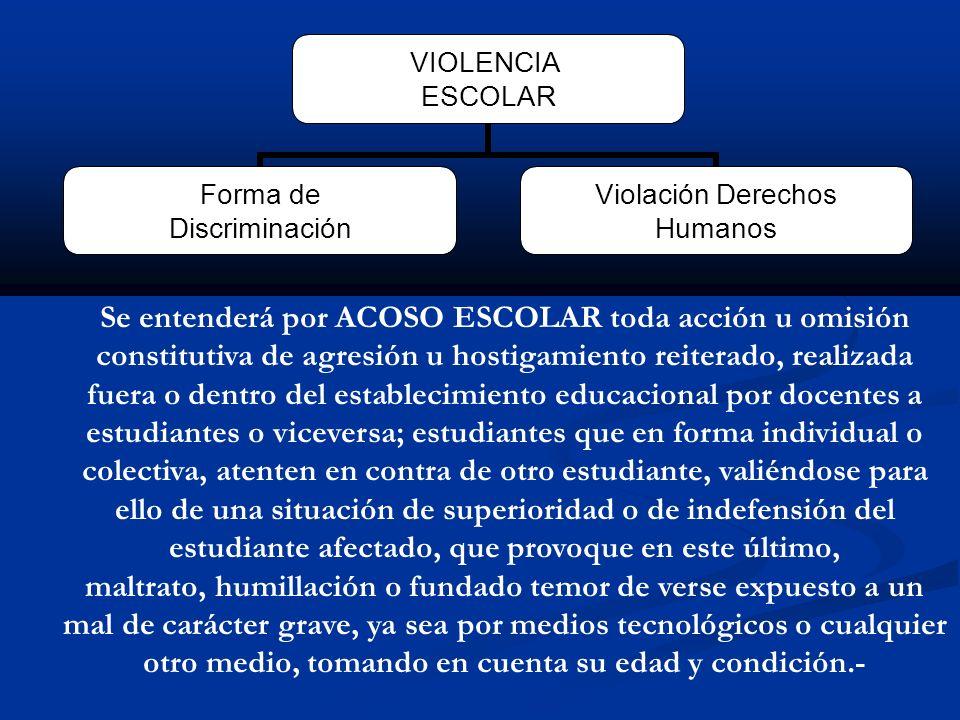 Se entenderá por ACOSO ESCOLAR toda acción u omisión constitutiva de agresión u hostigamiento reiterado, realizada fuera o dentro del establecimiento
