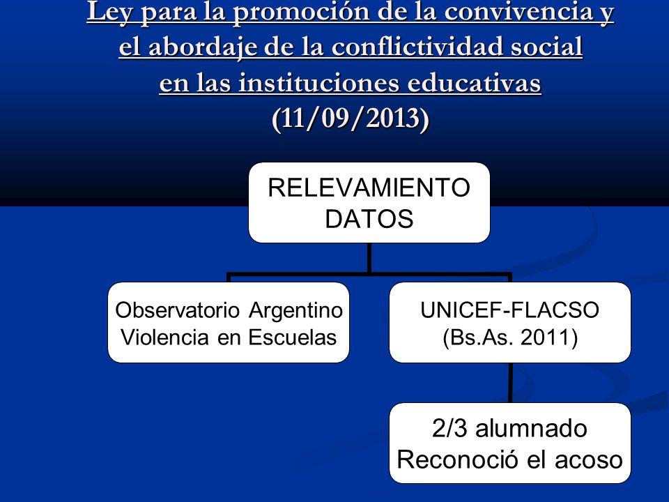 Ley para la promoción de la convivencia y el abordaje de la conflictividad social en las instituciones educativas (11/09/2013) RELEVAMIENTO DATOS Obse