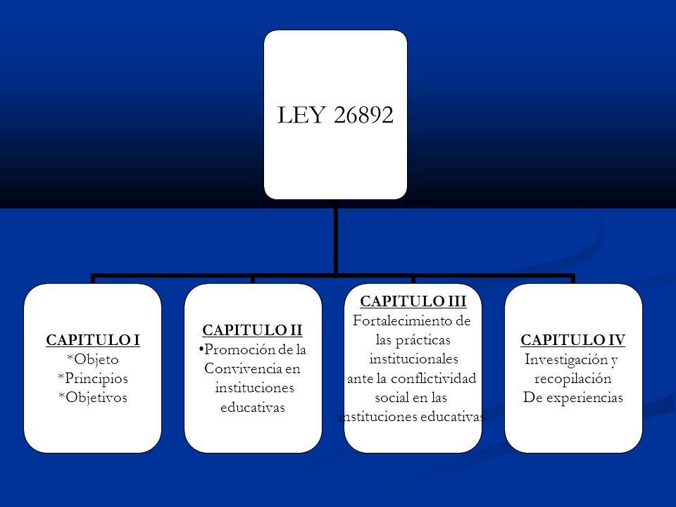 LEY 26892 CAPITULO I *Objeto *Principios *Objetivos CAPITULO II Promoción de la Convivencia en instituciones educativas CAPITULO III Fortalecimiento d