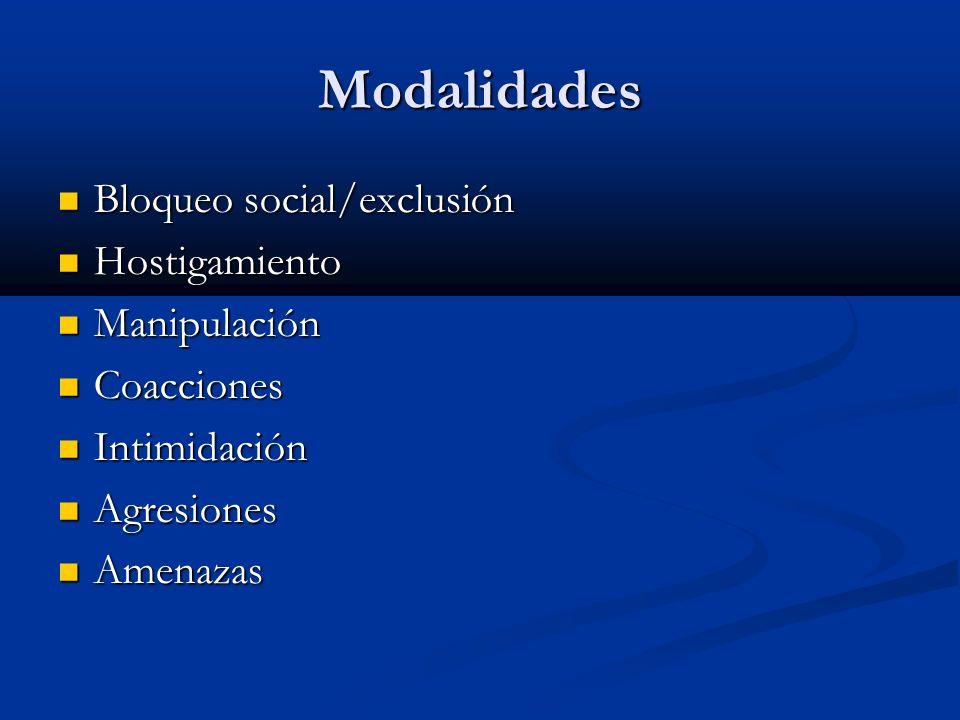Modalidades Bloqueo social/exclusión Bloqueo social/exclusión Hostigamiento Hostigamiento Manipulación Manipulación Coacciones Coacciones Intimidación