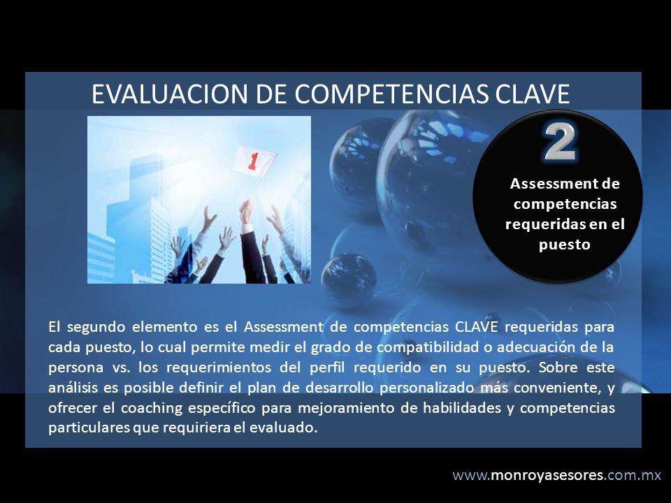 www.monroyasesores.com.mx EVALUACION DE COMPETENCIAS CLAVE El segundo elemento es el Assessment de competencias CLAVE requeridas para cada puesto, lo cual permite medir el grado de compatibilidad o adecuación de la persona vs.
