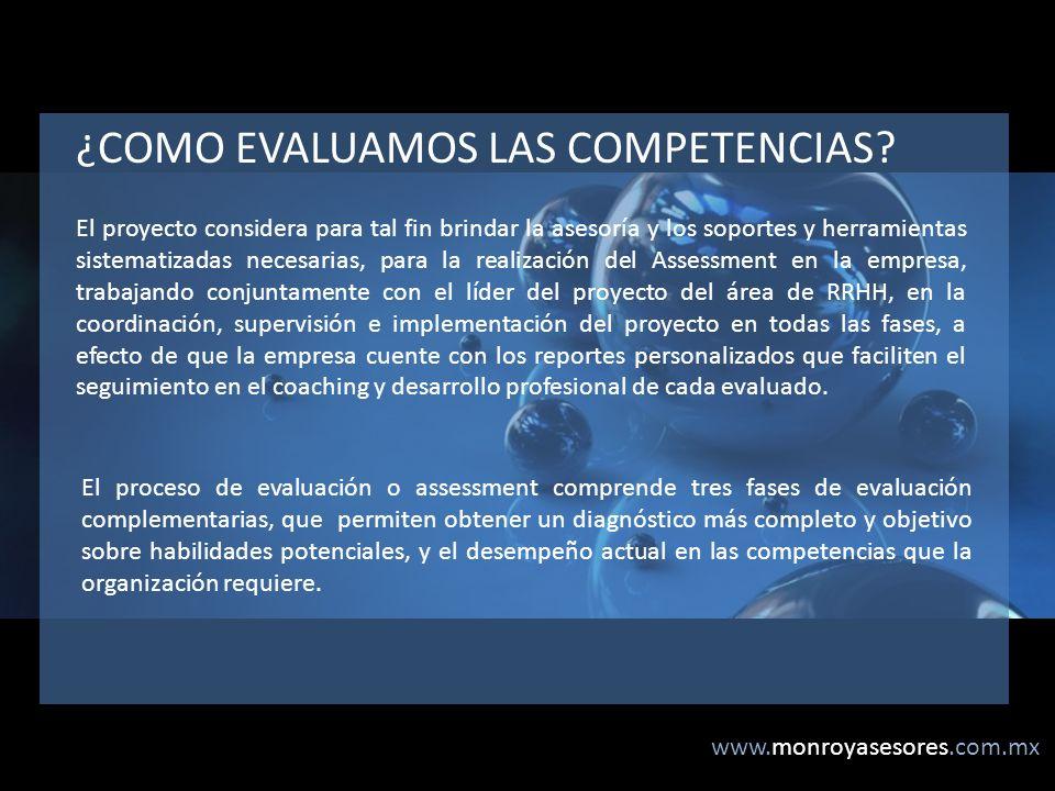 www.monroyasesores.com.mx SISTEMA DE ASSESSMENT MULTICOMPENCE Assessment personal de habilidades potenciales Assessment de competencias requeridas en el puesto Coaching personalizado y elaboración de plan de desarrollo personal