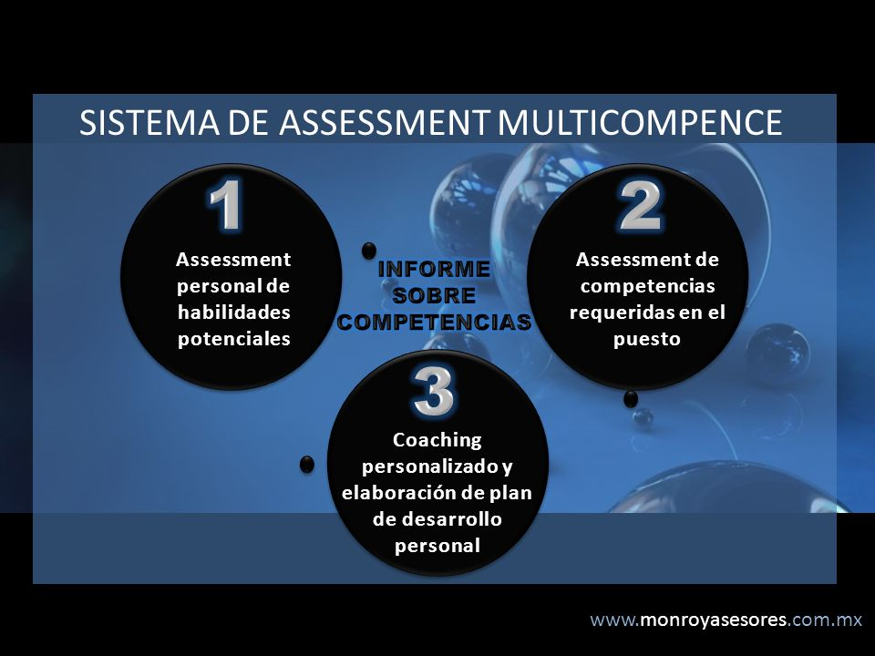 www.monroyasesores.com.mx SISTEMA DE ASSESSMENT MULTICOMPENCE Assessment personal de habilidades potenciales Assessment de competencias requeridas en