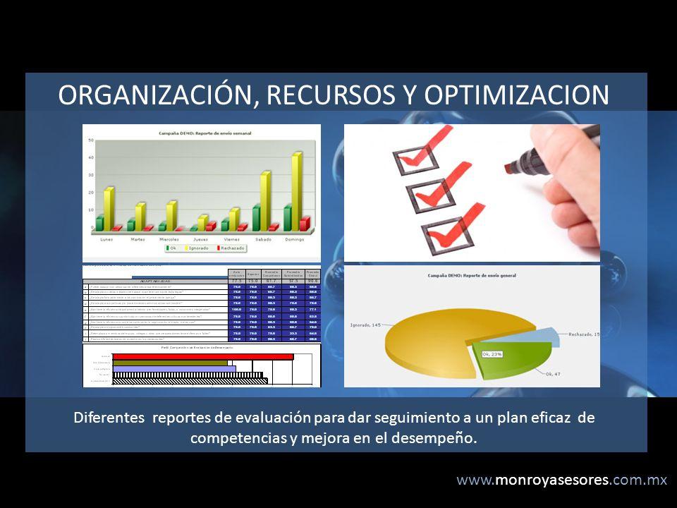 www.monroyasesores.com.mx ORGANIZACIÓN, RECURSOS Y OPTIMIZACION Diferentes reportes de evaluación para dar seguimiento a un plan eficaz de competencias y mejora en el desempeño.