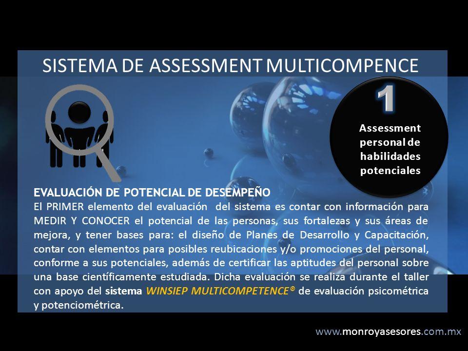 www.monroyasesores.com.mx SISTEMA DE ASSESSMENT MULTICOMPENCE Assessment personal de habilidades potenciales EVALUACIÓN DE POTENCIAL DE DESEMPEÑO El P