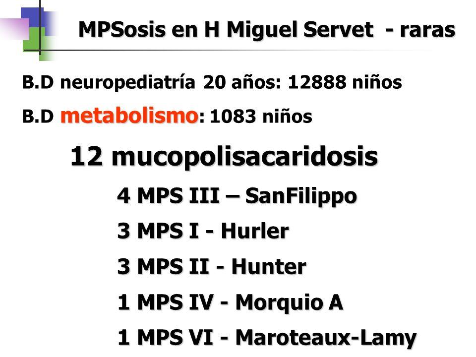 B.D neuropediatría 20 años: 12888 niños metabolismo B.D metabolismo : 1083 niños 12 mucopolisacaridosis 4 MPS III – SanFilippo 3 MPS I - Hurler 3 MPS
