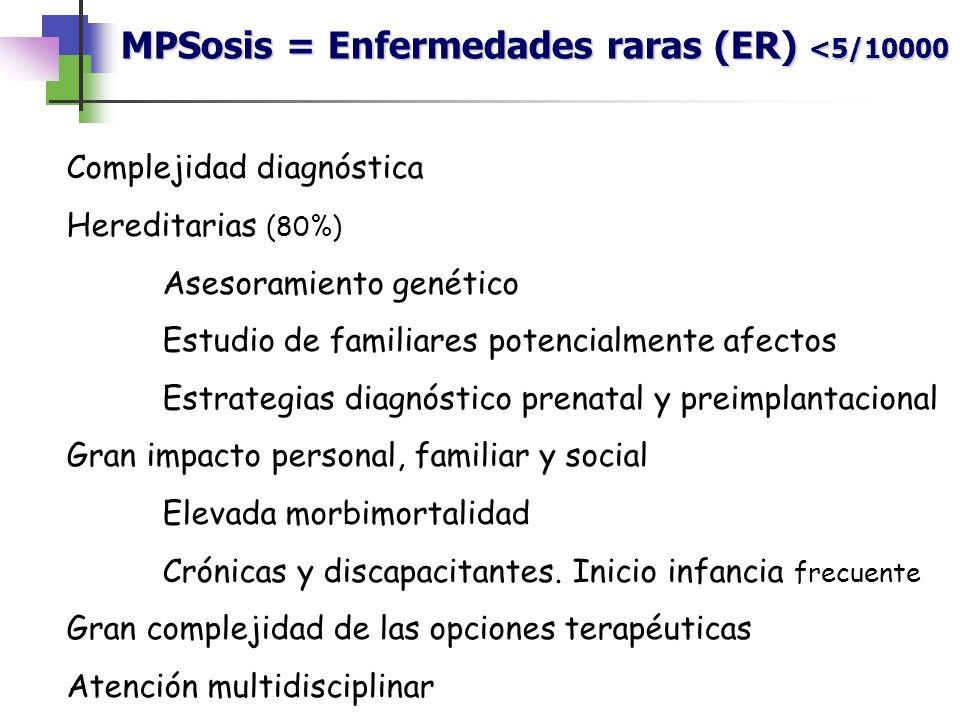 MPSosis = Enfermedades raras (ER) <5/10000 Complejidad diagnóstica Hereditarias (80%) Asesoramiento genético Estudio de familiares potencialmente afec