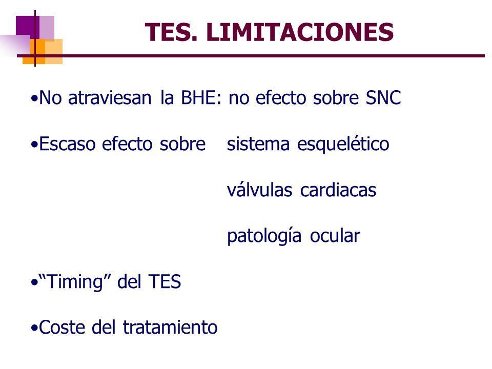 TES. LIMITACIONES No atraviesan la BHE: no efecto sobre SNC Escaso efecto sobre sistema esquelético válvulas cardiacas patología ocular Timing del TES