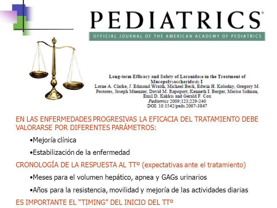 EN LAS ENFERMEDADES PROGRESIVAS LA EFICACIA DEL TRATAMIENTO DEBE VALORARSE POR DIFERENTES PARÁMETROS: Mejoría clínica Estabilización de la enfermedad