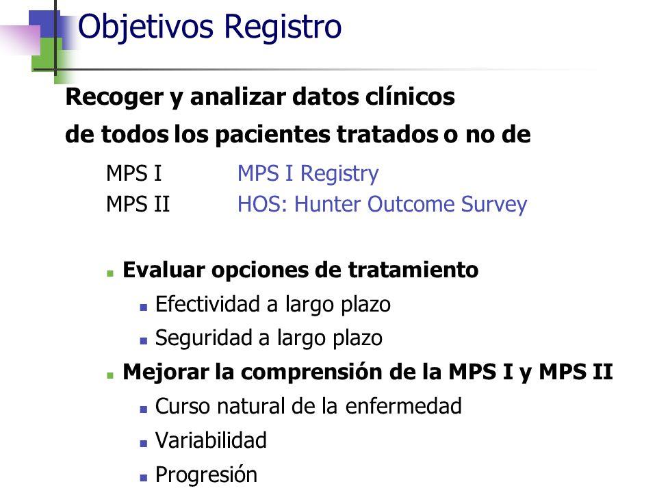 Objetivos Registro Recoger y analizar datos clínicos de todos los pacientes tratados o no de MPS IMPS I Registry MPS IIHOS: Hunter Outcome Survey Eval