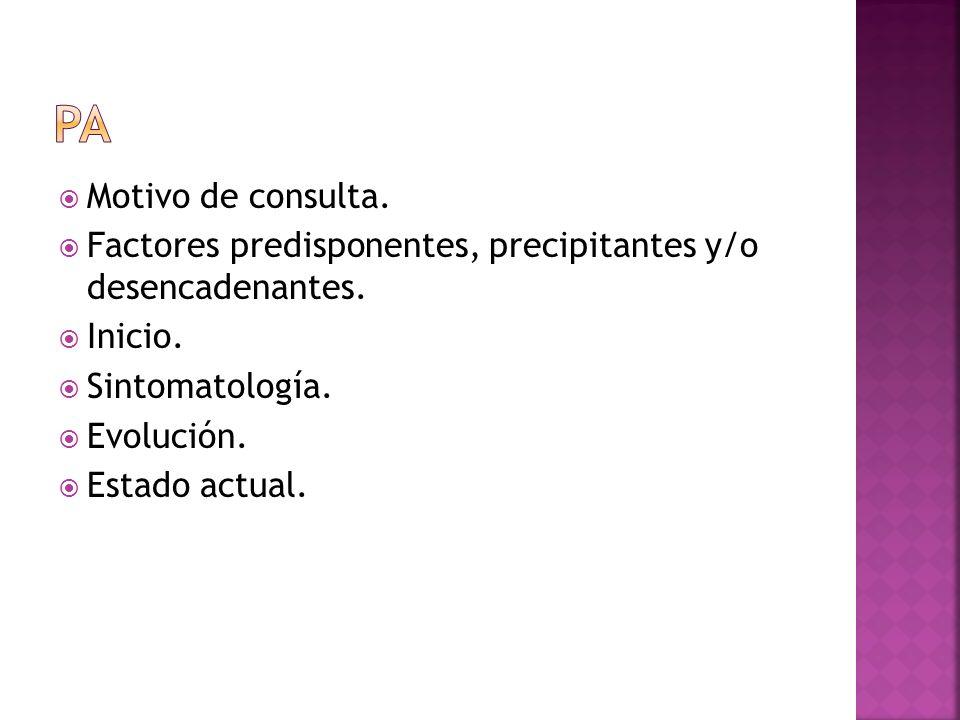 Motivo de consulta. Factores predisponentes, precipitantes y/o desencadenantes. Inicio. Sintomatología. Evolución. Estado actual.