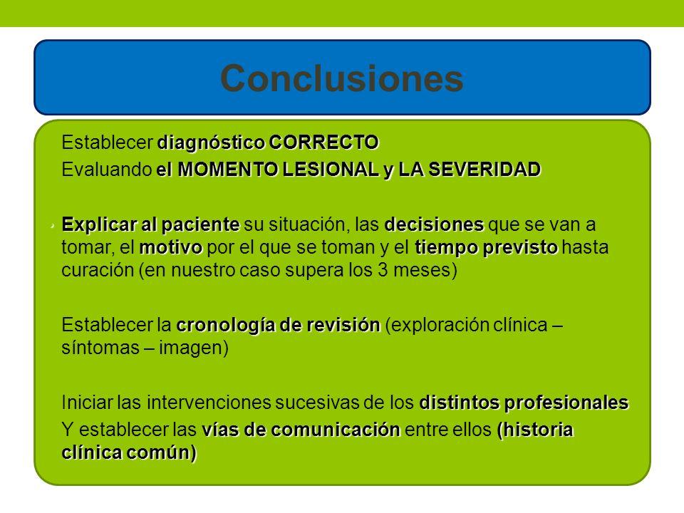 diagnóstico CORRECTO Establecer diagnóstico CORRECTO el MOMENTO LESIONAL y LA SEVERIDAD Evaluando el MOMENTO LESIONAL y LA SEVERIDAD Explicar al pacie