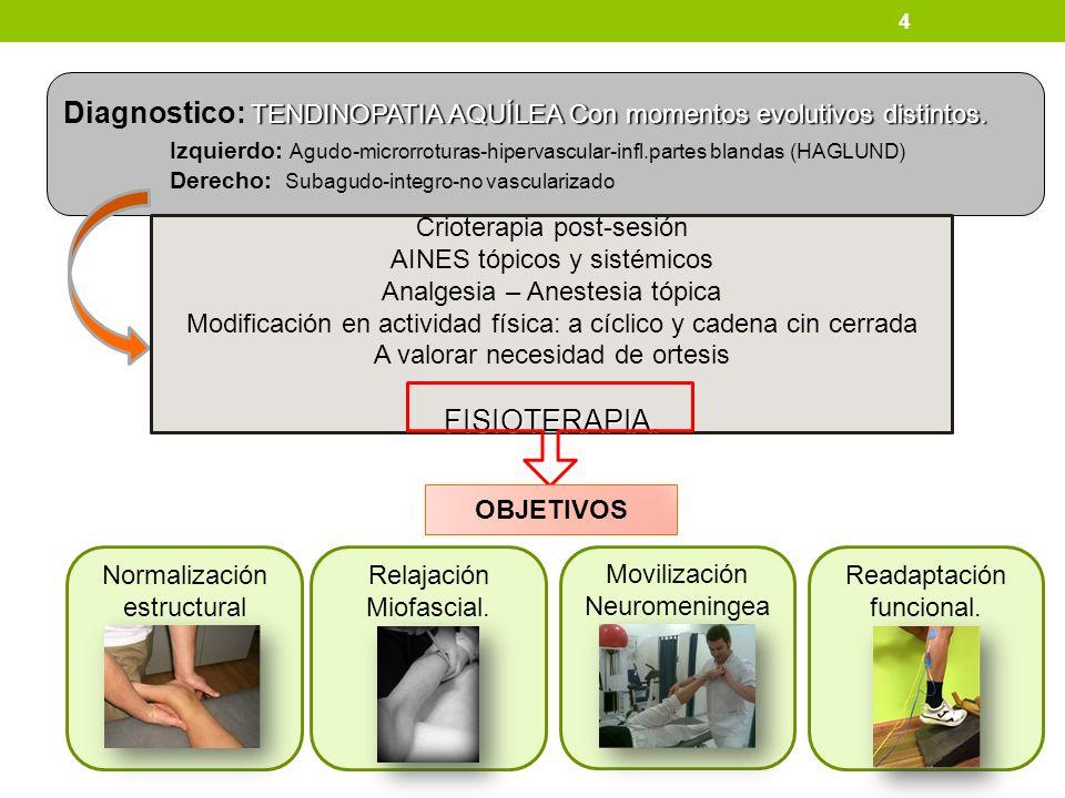5 Normalización Estructural IMPORTANCIA DE LA ESTATICA CORPORAL = falsa pierna corta por lesión aquilea.