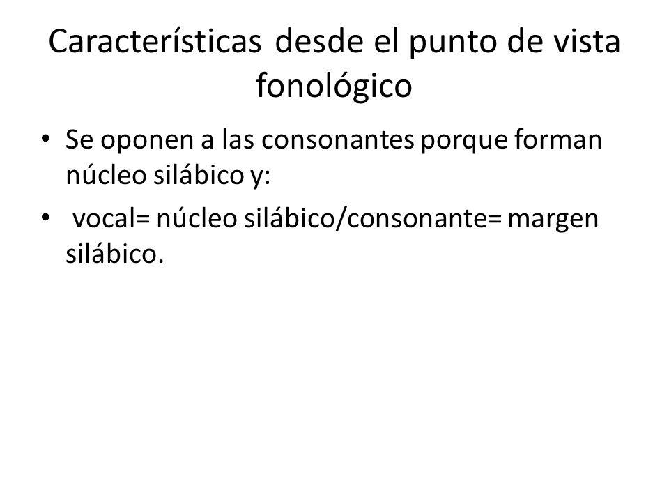/e/ fonema vocálico medio anterior, tiene como realización los fonos: [e] vocal semicerrada, anterior, deslabializada, oral.