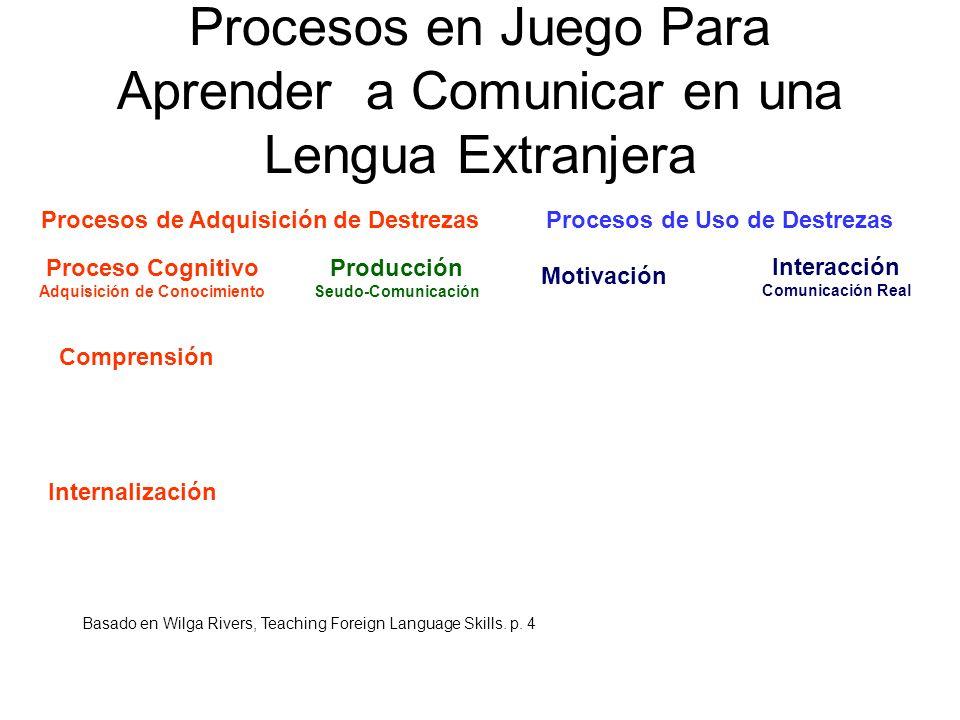 Procesos en Juego Para Aprender a Comunicar en una Lengua Extranjera Procesos de Adquisición de DestrezasProcesos de Uso de Destrezas Proceso Cognitiv