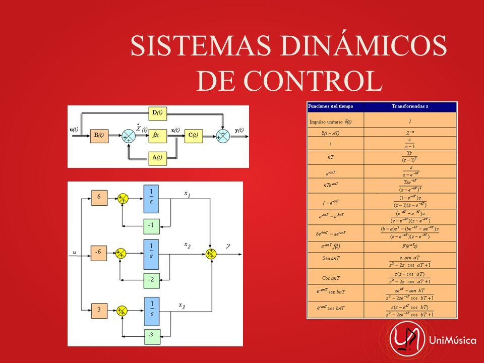 SISTEMAS DINÁMICOS DE CONTROL