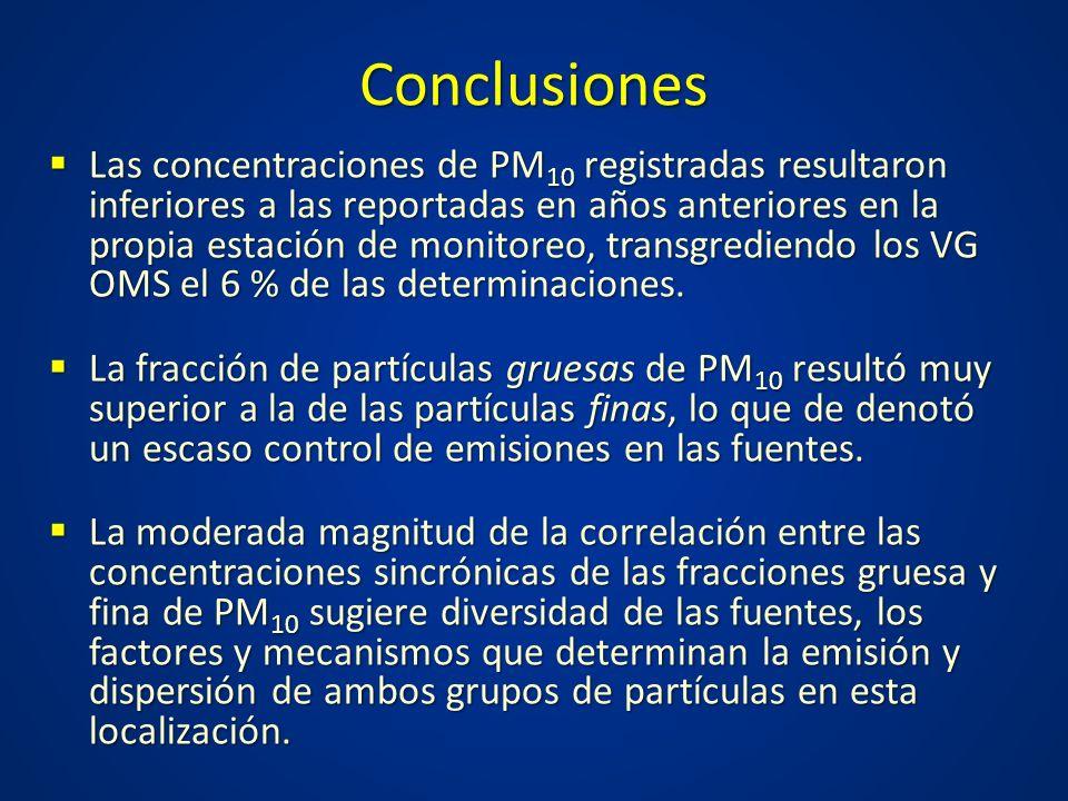 Conclusiones Las concentraciones de PM 10 registradas resultaron inferiores a las reportadas en años anteriores en la propia estación de monitoreo, tr