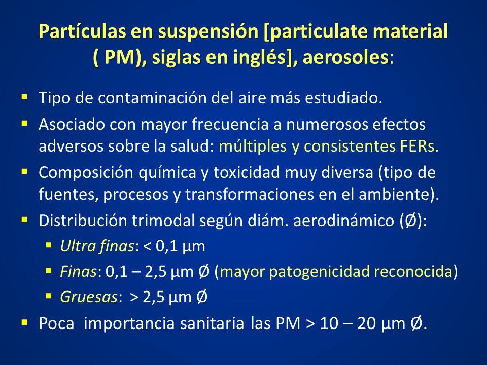 Partículas en suspensión [particulate material ( PM), siglas en inglés], aerosoles Partículas en suspensión [particulate material ( PM), siglas en ing