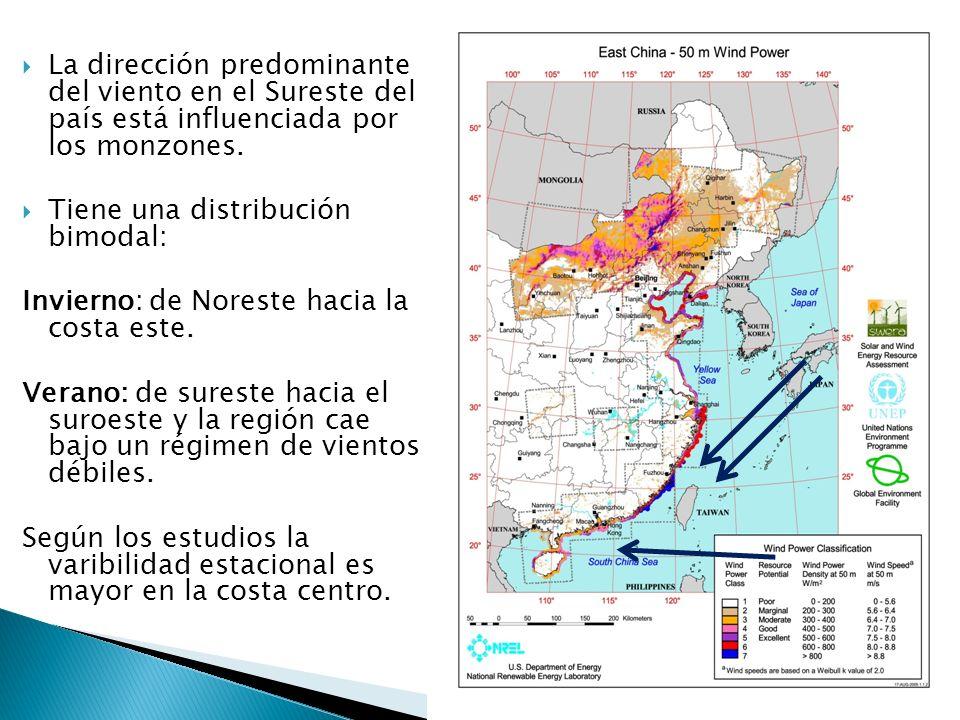 La dirección predominante del viento en el Sureste del país está influenciada por los monzones. Tiene una distribución bimodal: Invierno: de Noreste h