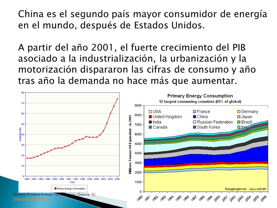 China es el segundo país mayor consumidor de energía en el mundo, después de Estados Unidos. A partir del año 2001, el fuerte crecimiento del PIB asoc
