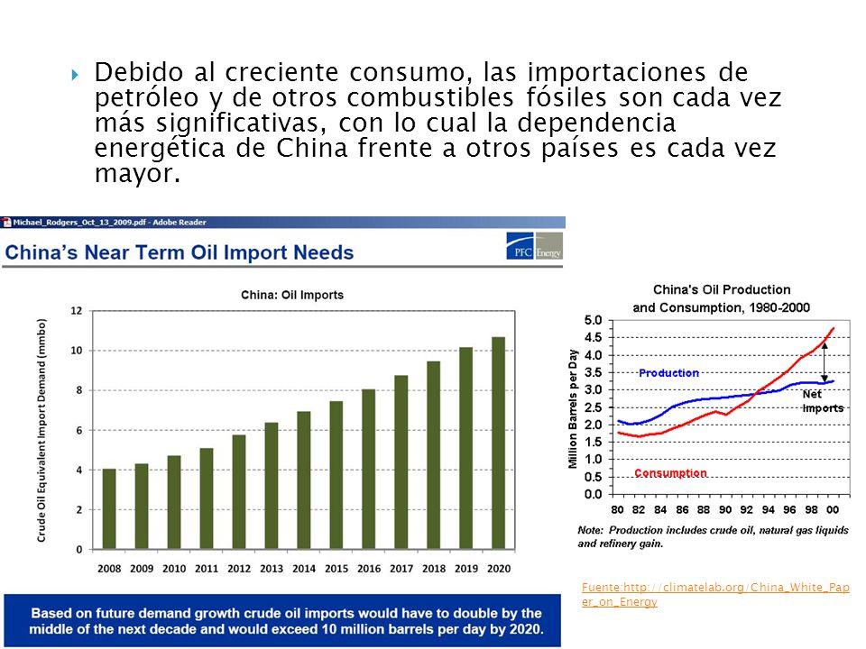 Debido al creciente consumo, las importaciones de petróleo y de otros combustibles fósiles son cada vez más significativas, con lo cual la dependencia