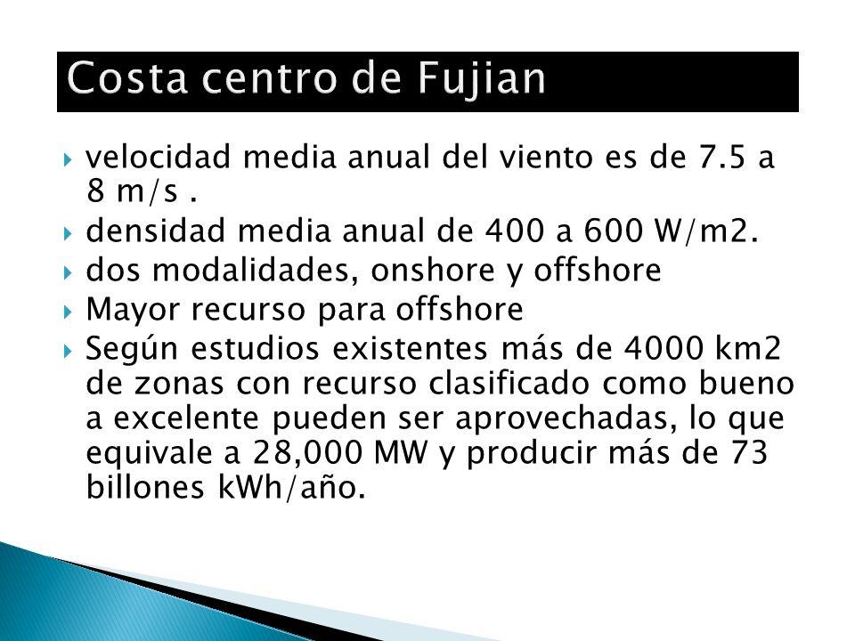 Zona escogida: sureste Podemos aprovechar el recurso eólico disponible ( en zona interior, costa o mar) y posibilidad de conexión a la red.