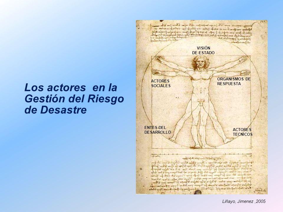 ACTORES SOCIALES ORGANISMOS DE RESPUESTA ENTES DEL DESARROLLO ACTORES TECNICOS VISIÓN DE ESTADO Los actores en la Gestión del Riesgo de Desastre Liñayo, Jimenez,2005
